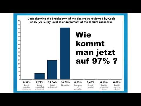 "Die ""97% Konsens-Behauptung"" zur Klimaforschung - Bürgerdialog 21.11.2019 - Bananenrepublik"