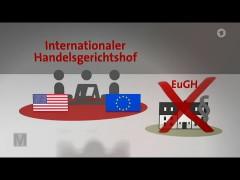 Schein und Sein des Sigmar Gabriel SPD und TTIP – Monitor 23.07.2015 – Bananenrepublik