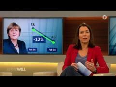 Merkel im Umfragetief 07.02.2016 Anne Will – Bananenrepublik