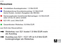 Wie teuer wird Stuttgart 21 vs. K21? Vieregg-Rössler 12.02.2016 – Bananenrepublik