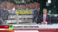 Islamisten und Rechtsradikale unterwandern gezielt Bundeswehr